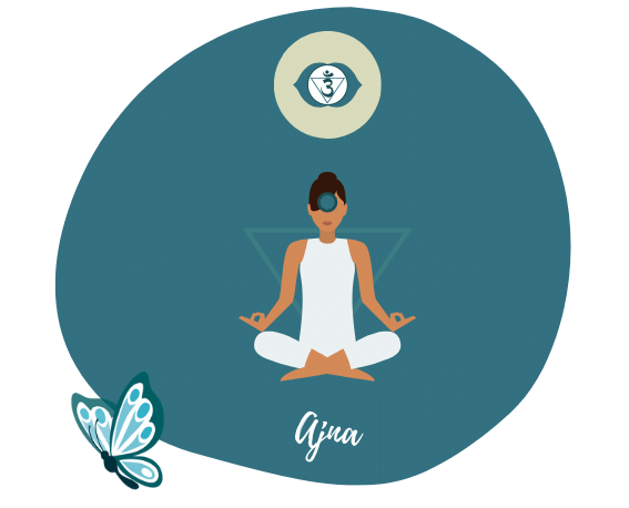 Wat is energetische therapie?